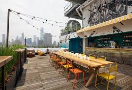 Top Ten Rooftop Bars 10 Top Hotel Rooftop Bars Ranked By Trip Data Uber Blog