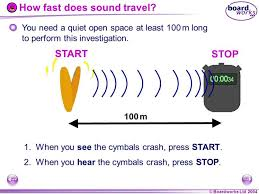 does sound travel in space images How fast does sound travel jpg