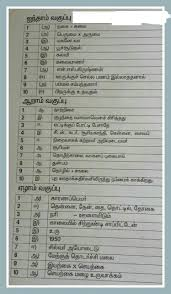 cce 5 to 8 std tamil worksheet answer key kalvikural
