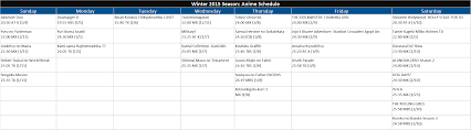 winter 2015 anime schedule anime