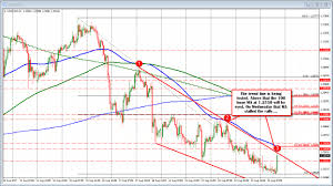 Massachusetts On A Map Forex Technical Analysis Usdcad Cracks Higher