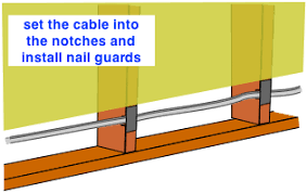 how to add an electric wall outlet do it yourself help com