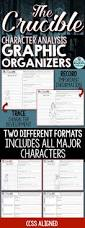 thesis statement for the crucible the crucible character analysis graphic organizers american engage your students with these common core character analysis graphic organizers for the crucible ideal