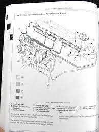 john deere 6600 9400 9410 9450 9560 9660 sts combine fuel systems