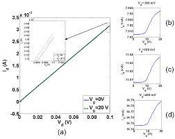 sensors free full text in plane resonant nano electro