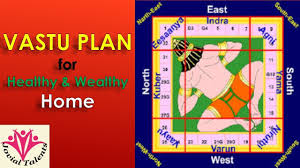 how to make vastu plan for house vastu tips for home in hindi