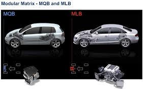 produktpolitik in der automobilwirtschaft pdf
