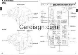 land cruiser wiring diagram land cruiser fusible link land