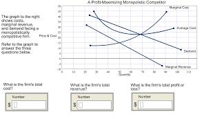 marginal costs a profit maximizing monopolistic competitor the gr chegg com