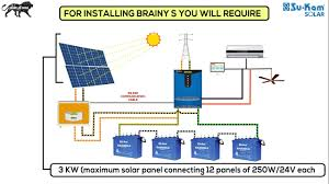 diy solar panel system wiring diagram youtube readingrat net