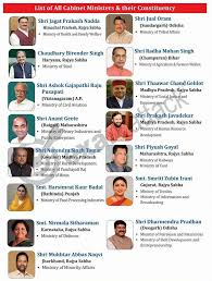 Maharashtra Cabinet Ministers List Of Cabinet Ministers And Their One Step Institute Facebook