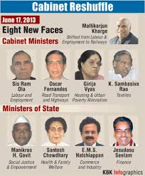 Maharashtra Cabinet Ministers Cabinet Ministers Of India From Karnataka Thesecretconsul Com