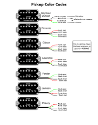 color code translation chart for pickup wiring proaudioland