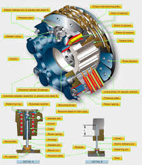 aircraft systems aircraft brakes