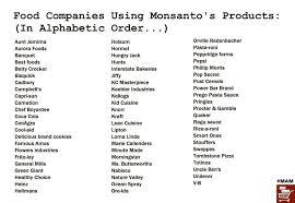covvha gmo food brands list