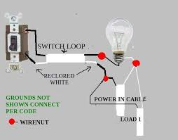 Hanging A Ceiling Light Collection In Wiring A Ceiling Light Help A Noob Wire A Ceiling