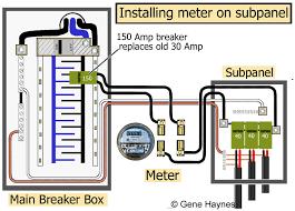 wiring sub panel to main panel diagram elvenlabs com