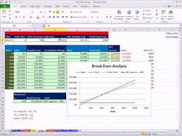 cara membuat grafik integral di excel excel magic trick 744 break even analysis formulas chart plotting