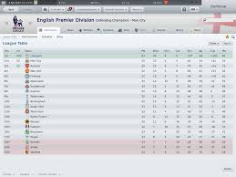 Segunda Division Table League Two Standings Soccer England League Table