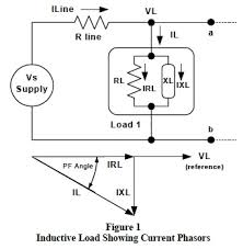 current modules measure power factor dataforth