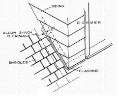Flashing A Dormer Tinytimbers Siding Installation Guide For Corners And Dormer