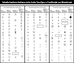 lettere straniere in corsivo maiuscolo e minuscolo gi祺 fuga lettering tipometria tipografia 5 6 uso corretto