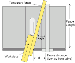 cutting angles on a table saw cove cutting table calculator