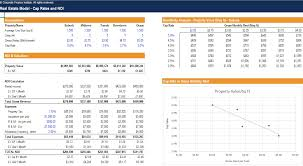Excel Template For Financial Analysis Estate Development Financial Modeling And Pro Forma