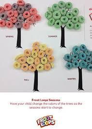 25 leaves changing color ideas photo colour