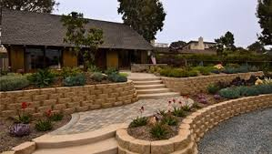 landscape house landscaping pictures gallery landscaping network