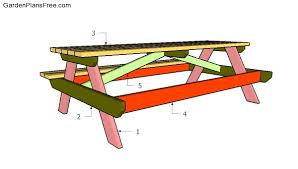 8 foot picnic table plans 8 foot picnic table free diy plans free garden plans how to