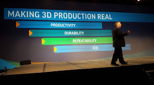 imts floor plan making 3d production real 3d systems unveils in depth plans to go