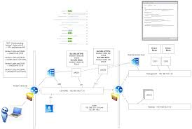 lenzker s vmware horizon guide implementation access layer you are quite flexible how you setup your load balancer as long as the 1 and the 2 horizon protocol arrive at the same unified access gateway