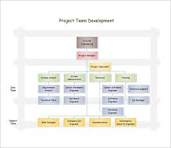 8 best images of matrix organizational chart blank matrix