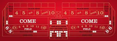 Crap Table For Sale Craps Geeks Craps Strategies Bet Types U0026 Online Craps Casinos