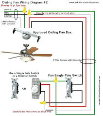 basic wiring fan basic wiring for dummies u2022 wiring diagrams