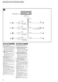 sony 16 pin wiring diagram sony wiring diagrams collection
