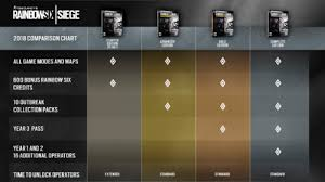 siege program ubisoft retail changes to rainbow six siege