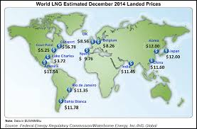 map us gas prices u s europe lng margin shrunk not says wood mackenzie