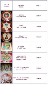 www sweetsusy com jello gelatina pricing chart