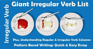 write the pattern of past tense and give exle giant irregular verb list plus understanding regular and
