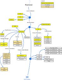pattern exles in javascript github kamranahmedse developer roadmap roadmap to becoming a web