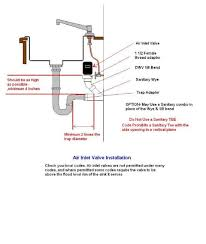 Venting Plumbing DIY Home Improvement DIYChatroom - Kitchen sink drain vent