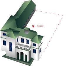 l shaped houses feng shui the shape of your house malaysia premier property and