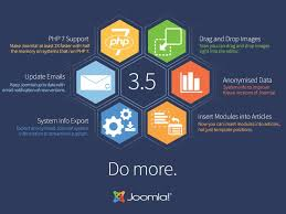 31 best joomla in news and articles images on pinterest open