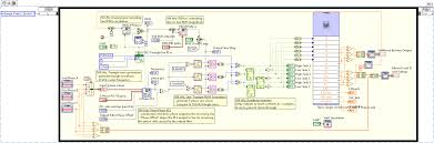 complete system simulation of a 3 phase inverter using ni multisim