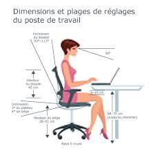 position assise bureau comment prendre une bonne position de travail simmis chaises