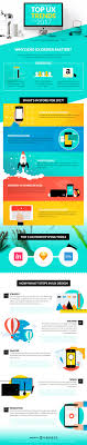 website design ideas 2017 top ux trends for 2017 infographic visualistan