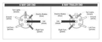 6 prong trailer wiring diagram u0026 wiring diagram for 6 pin trailer