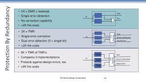 design criteria tmr design reliability 2 0 safety is everything